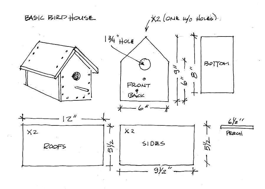 DIY Birdhouses for your Garden! - GreenMyLife - Anyone can Garden
