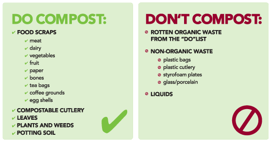 compost do's and dont's